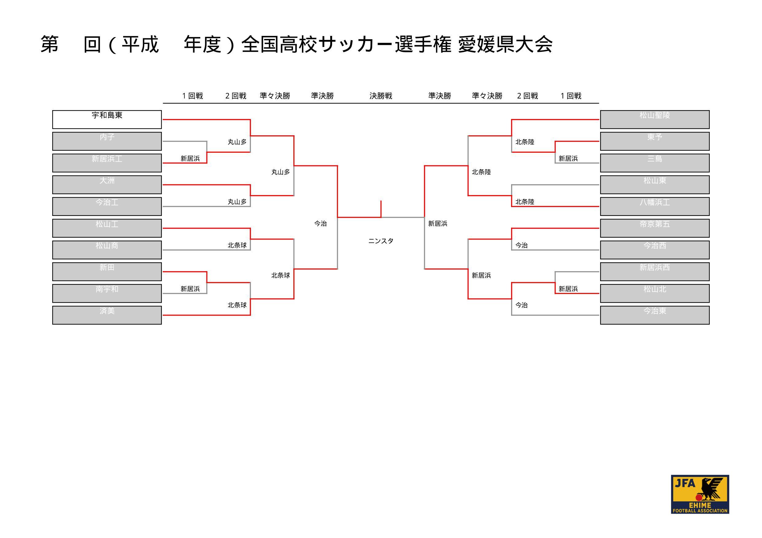 第97回選手権愛媛