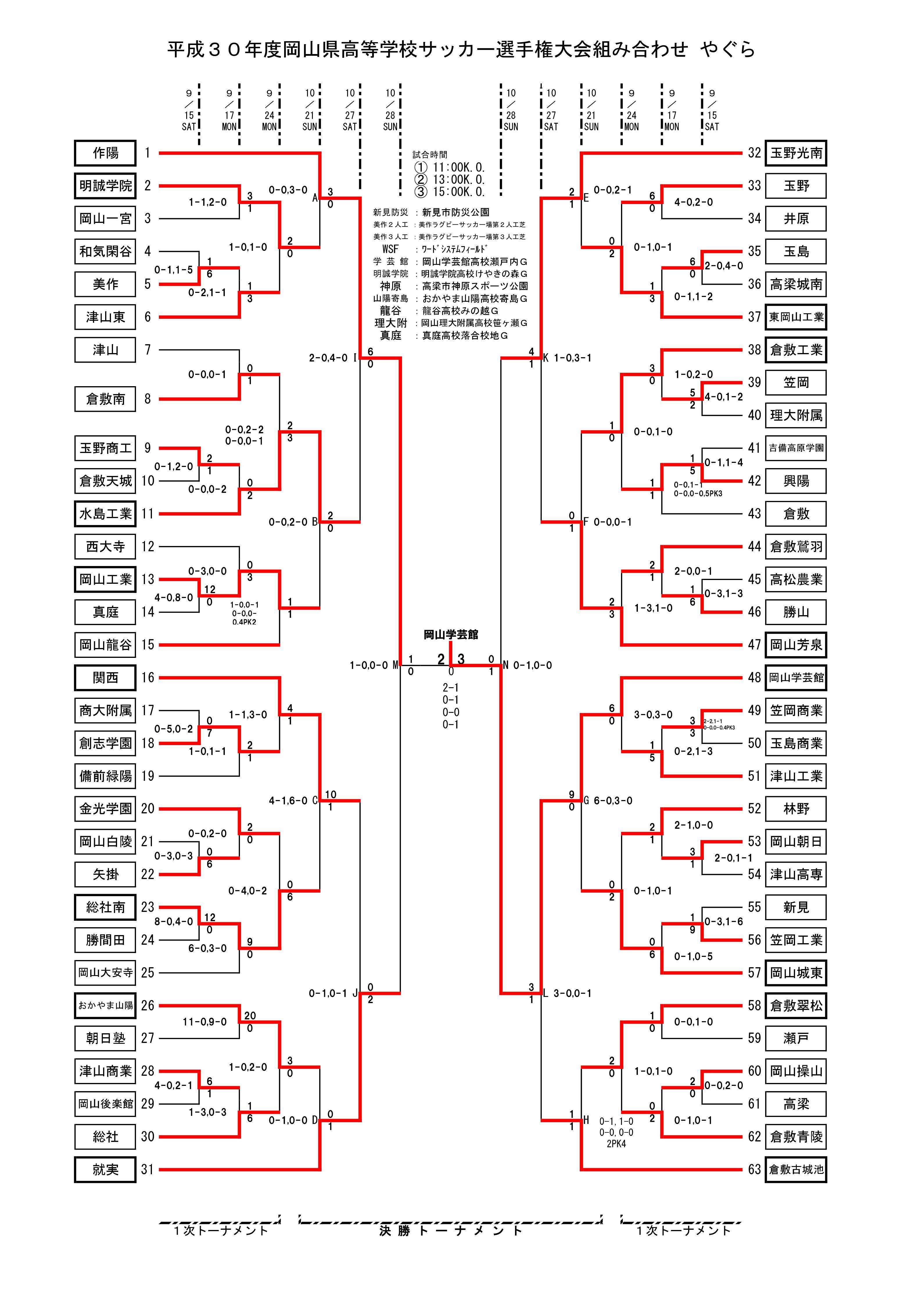 第97回選手権岡山