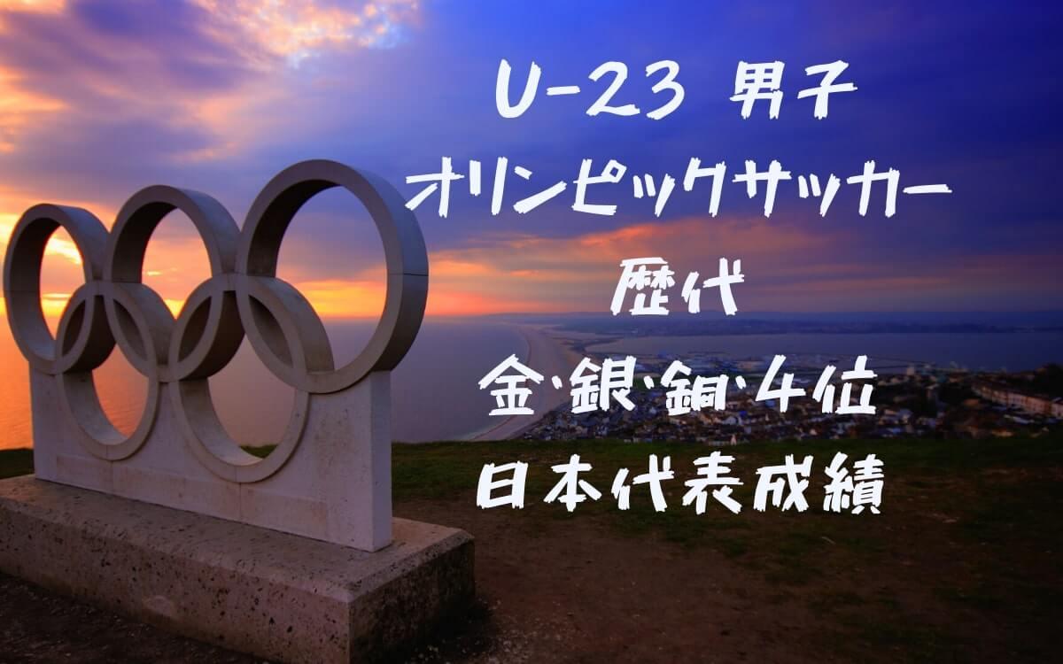 オリンピックサッカー男子