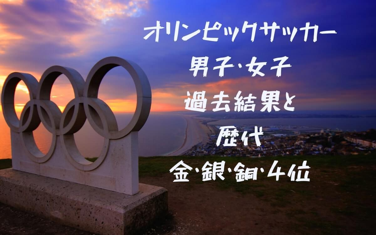 【東京オリンピックサッカー】男子女子歴代結果を一挙掲載!